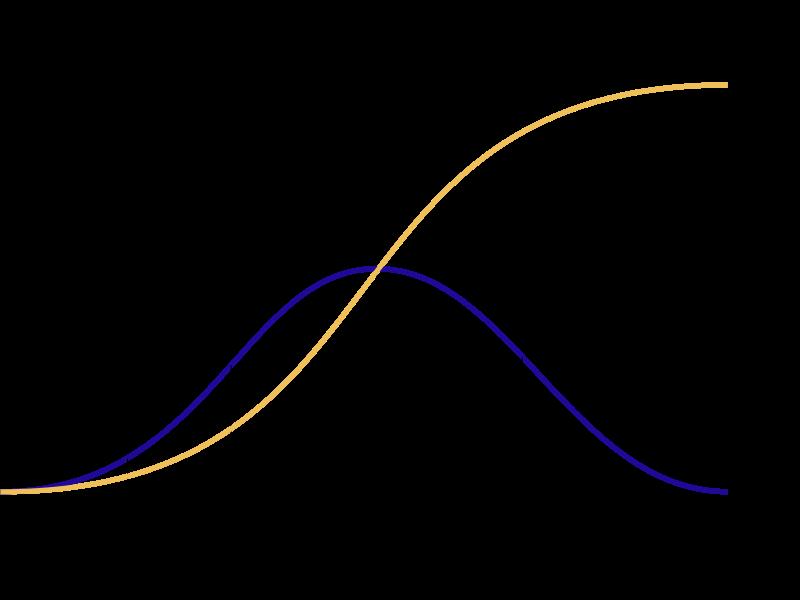 Diffusion_of_ideas