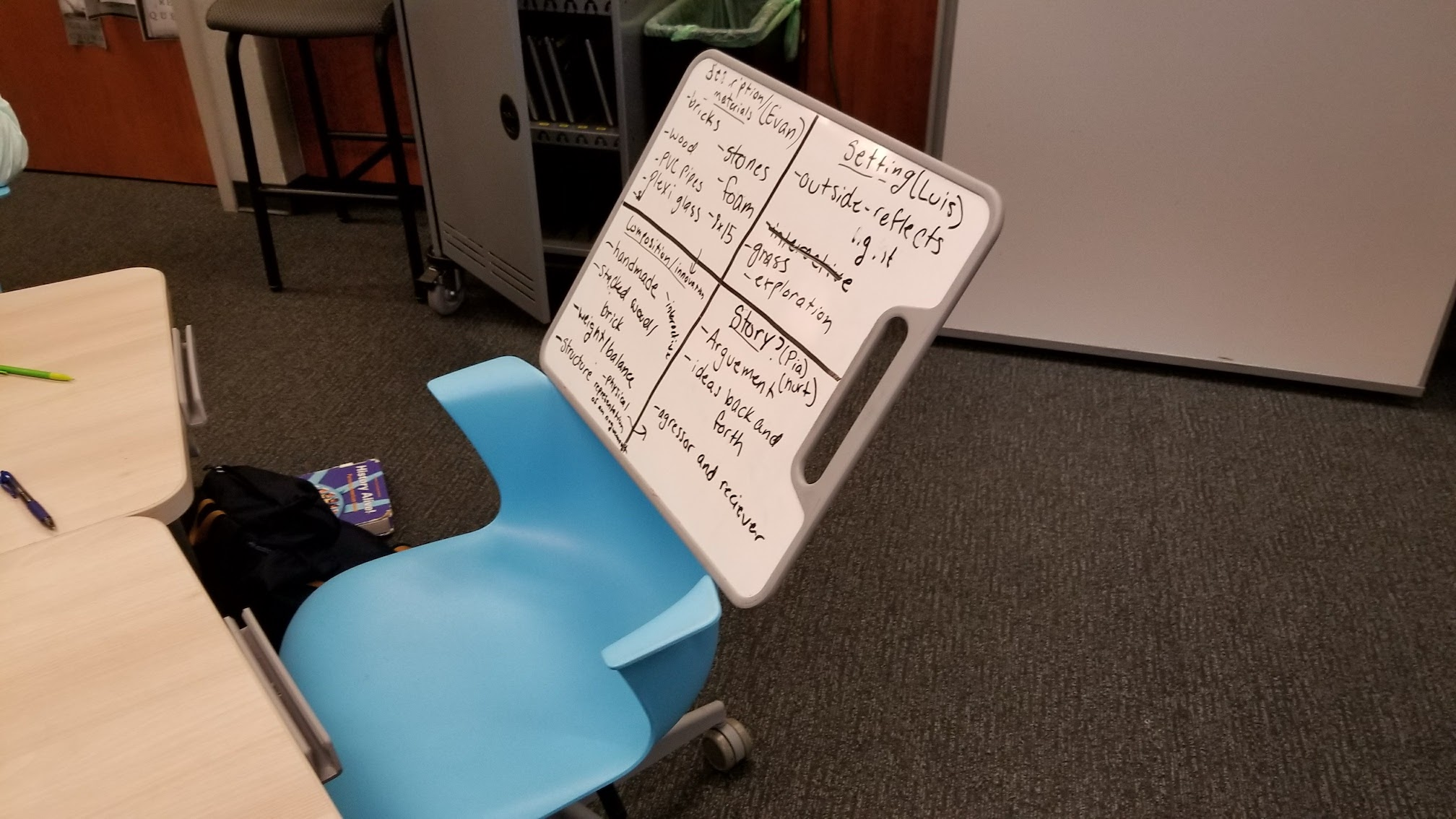 Node whiteboards