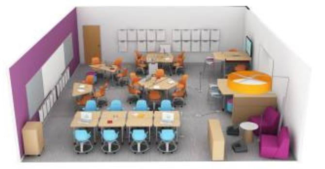 Multimodal classroom