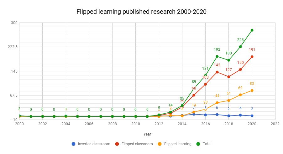 fl-research-2020-1